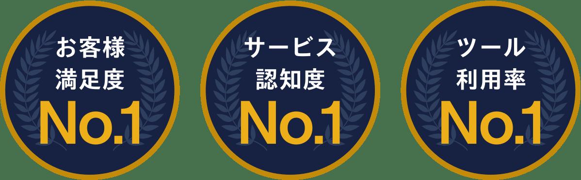 お客様満足度No.1 サービス認知度No.1 ツール利用率No.1